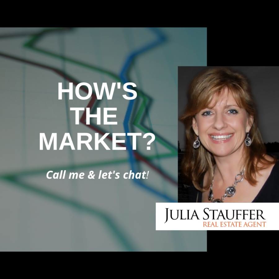 Market Chat - Julia Stauffer