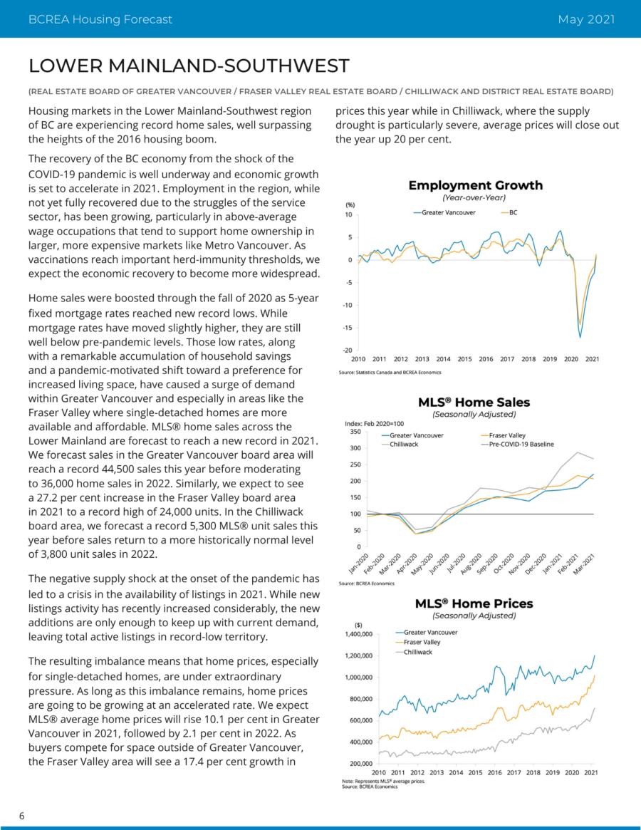 Second Quarter – BCREA 2021 Second Quarter Housing Forecast